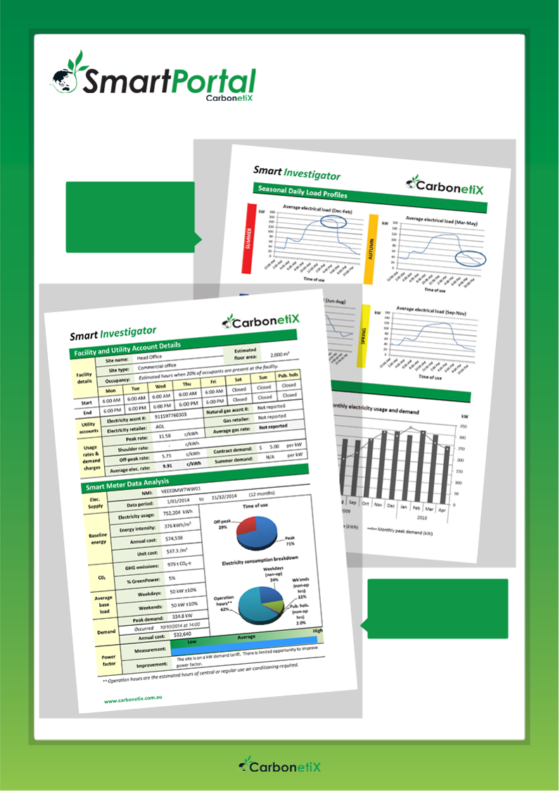 End-use Energy Analysis & Reporting